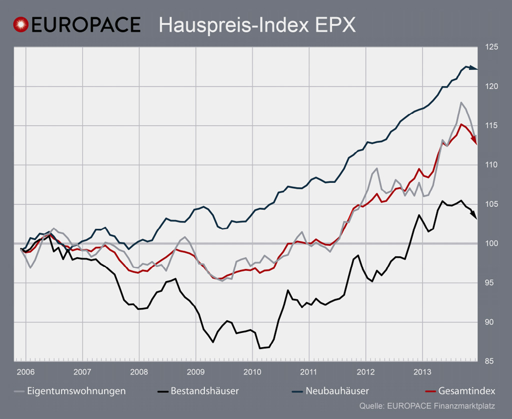 europace-12-2013
