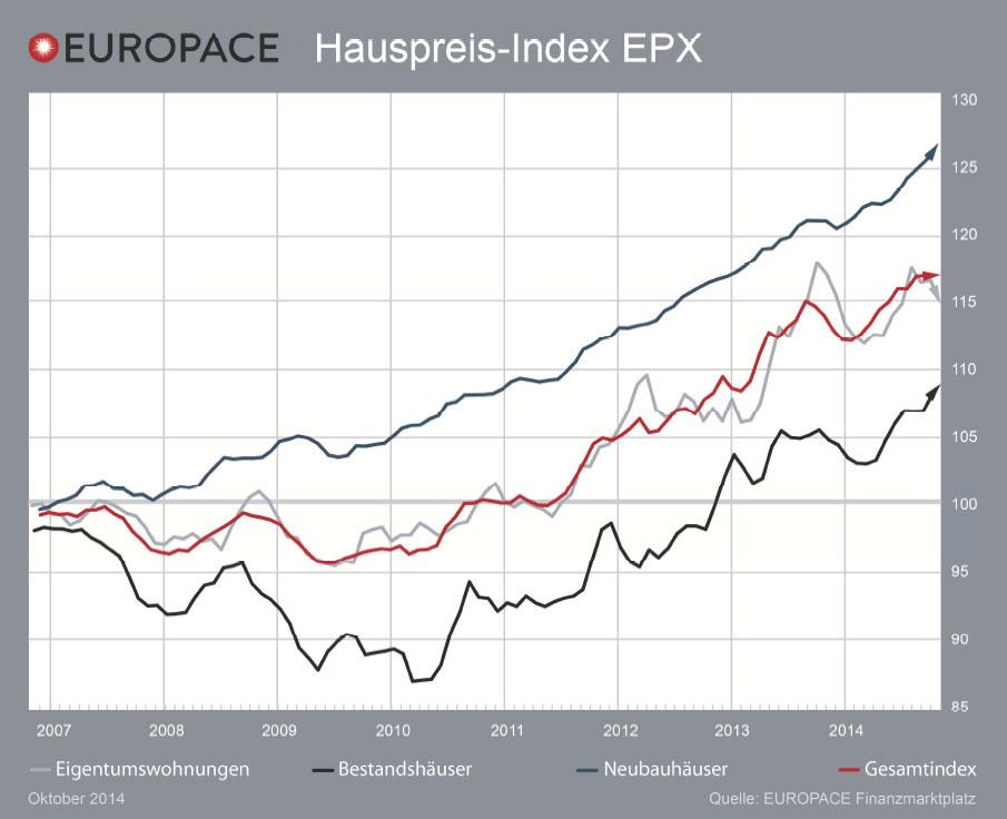 europace-oktober-2014