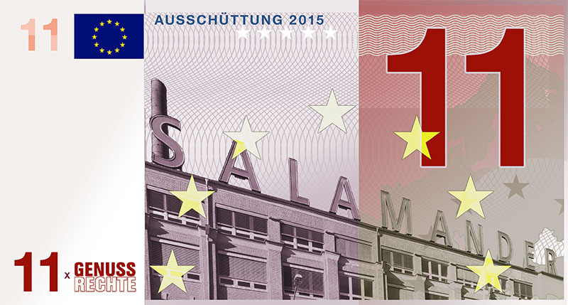 Illustration IMMOVATION AG Genussrechte, Ausschüttung 2015