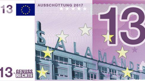 Illustration IMMOVATION AG Genussrechte, Ausschüttung 2017